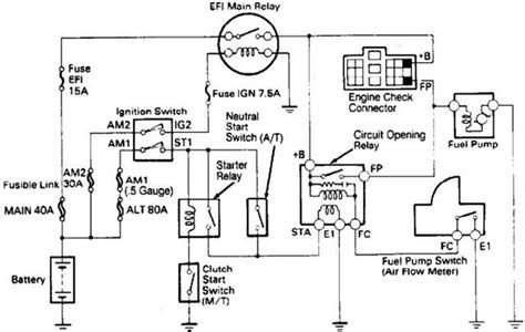 1989 jeep wiring schematic wiring diagram with 1989 jeep wrangler wiring diagram wiring diagram and