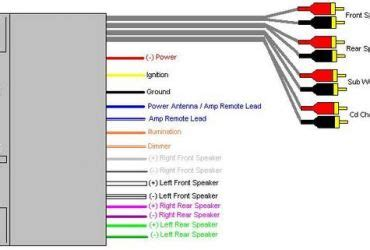 sony stereo wiring diagram wedocable
