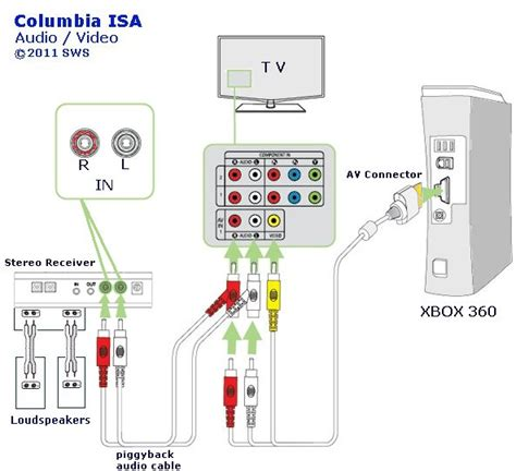 xbox one port diagram xbox free engine image for user