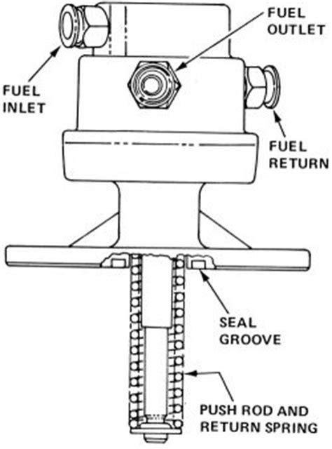 94 gmc sonoma 2 2l engine diagram toyota camry 2 2l engine elsavadorla s10 throttle body s10 hub cap wiring diagram odicis