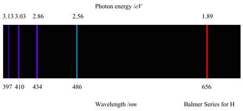 hydrogen spectrum www pixshark images galleries