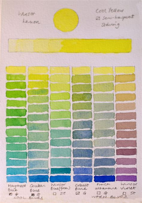 124 best watercolour paints winsor newton images on watercolor painting brushes