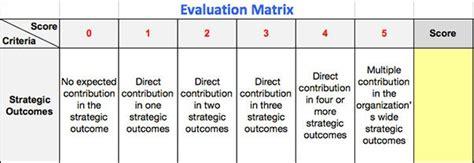 prince2 acceptance criteria template generous project acceptance criteria template gallery