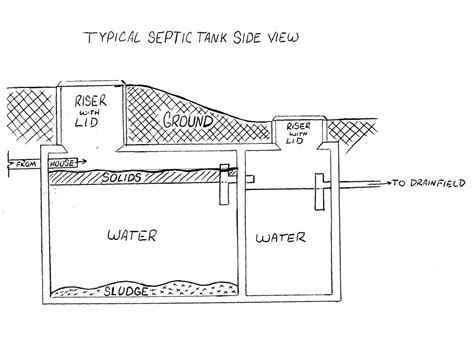 septic tank size for 3 bedroom home septic tank size for 3 bedroom house functionalities net