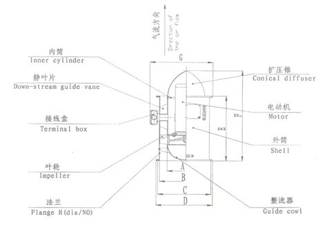 Axial Marine Fan Blower clz marine vertical axial fan buy marine fan blower from