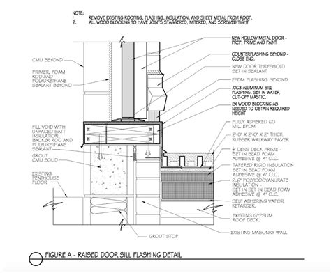 How To Properly Vent A Bathroom Roof Access Door And Clerestory Sill Details Roofing