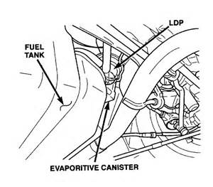 Fuel System Evap Leak 2005 Dodge Stratus 2 7 L Sxt Recieved Codes P0456