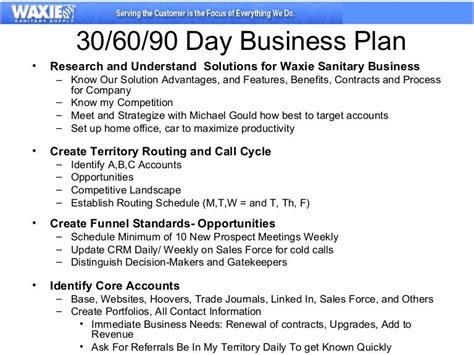 30 Day Mba In Business Finance by Exle Of The Business Plan For 30 60 90 Days Baby