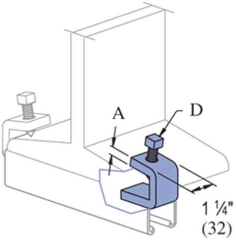 lindapter girder cl unistrut beam spreader new images beam