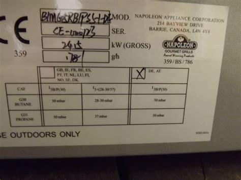 ich brauche hilfe beim dekorieren meines wohnzimmers brauche hilfe beim gasanschluss meines napoleon bim 605