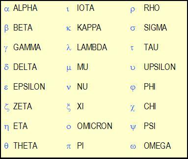 Spelling In Letters Spelling The Alphabet