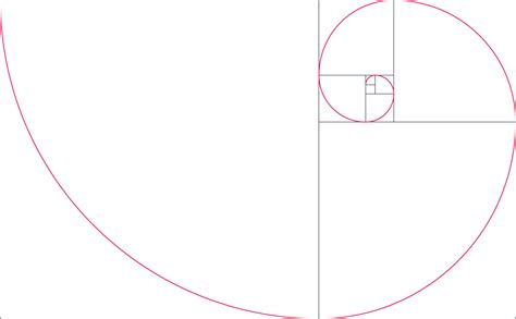 golden sections all you need to know about the golden ratio in graphic design
