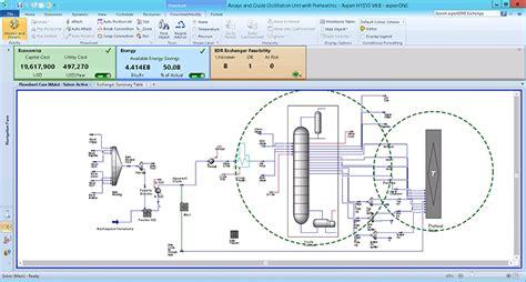 Plot Plan Drawing Software aspentech optimizing process manufacturing