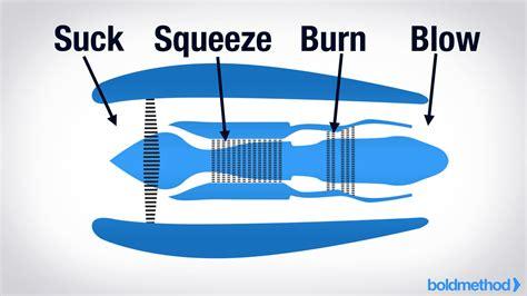 mg zr wiring diagram wiring diagram