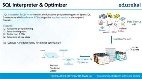 sql query optimization tutorial spark sql tutorial spark tutorial for beginners apache
