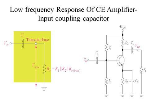 capacitor high frequency response frequency analysis of bjt and mosfet lifiers ppt