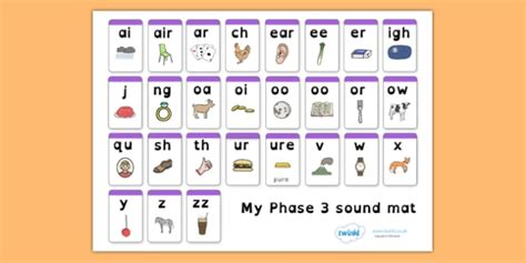 phase 2 letters and sounds mat phase 3 sound mat dyslexia sound mat dyslexia sound mat