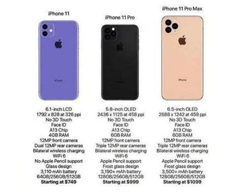 iphone  iphone  pro iphone  pro max prices