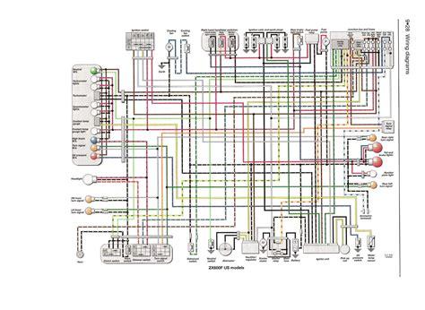 kawasaki teryx wiring harness painless switch panel wiring