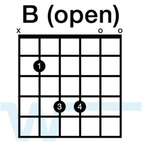Hosanna Guitar Chords Choice Image Chord Guitar Finger Position