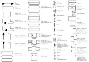 schematic symbol thermostat get free image about wiring diagram