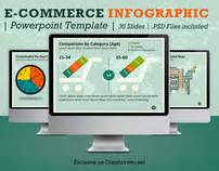 E Commerce Infographic Powerpoint Template On Behance E Commerce Powerpoint Template