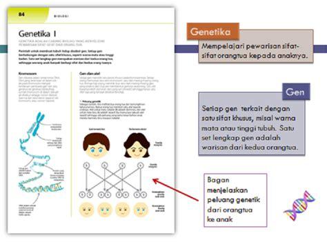 Panduan Asyik Ipa Dan Matematika Panduan Asyik Ipa Dan Matematika Penerbit Aku Bisa