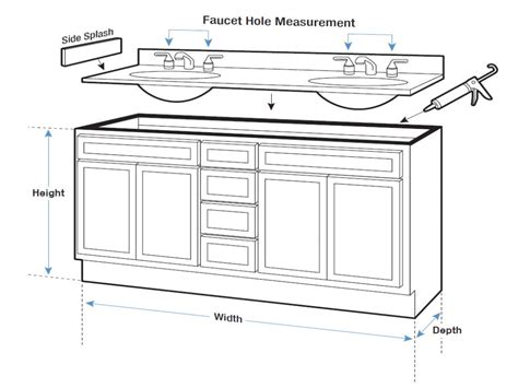standard bathroom cabinet sizes standard rectangular table size all things tablescape how