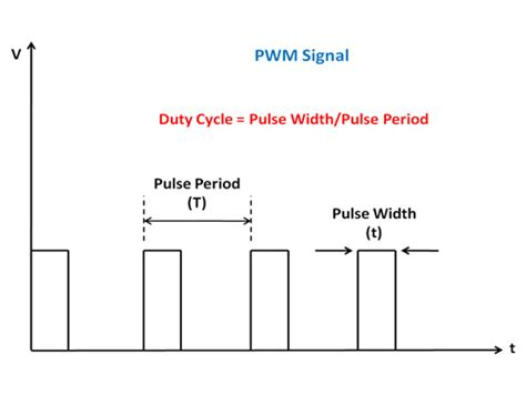 capacitor pwm circuit pod pwm based capacitor cled 28 images pwm ir2110 half bridge duty cycle page 3 multi level