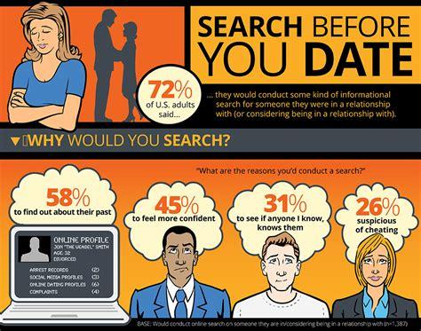 Dating A With A Criminal Record California Records Enter Name Search Autos Post