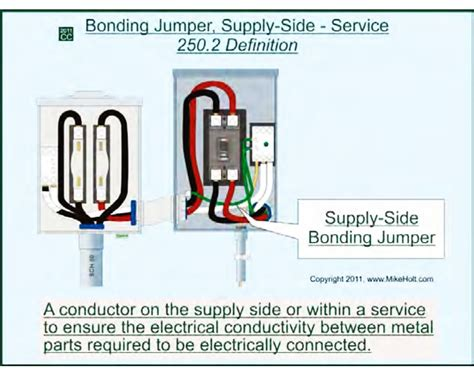 Bonding Jumper what does bonding bonded and what does nec say
