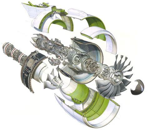sextant rolls sextant blog 3 реактивный двигатель jet engines