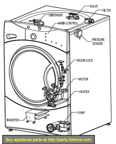 ge washer parts diagram ge front loading washer anatomy flickr photo