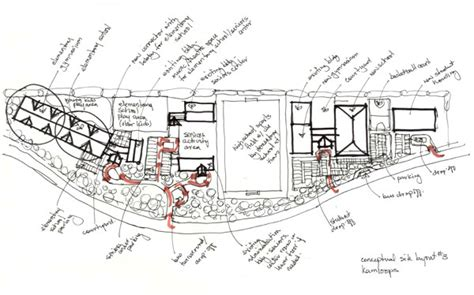 layout and design guidelines for marina berthing facilities master planning and consulting pheidias project