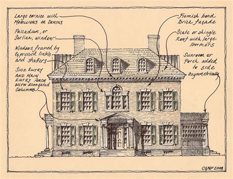 colonial revival colonial revival style christine g h franck studio