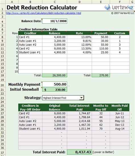Credit Card Calculator Spreadsheet Template by Financial Templates Debt Reduction Snowball Calculator