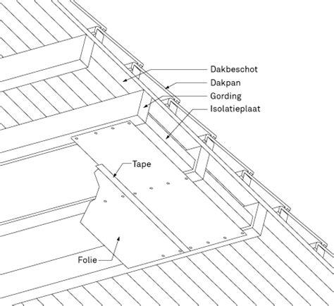 golfplaten monteren karwei dak isoleren bekijk het stappenplan karwei