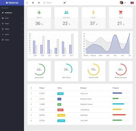 best admin panel template 40 best html5 dashboard templates and admin panels 2017
