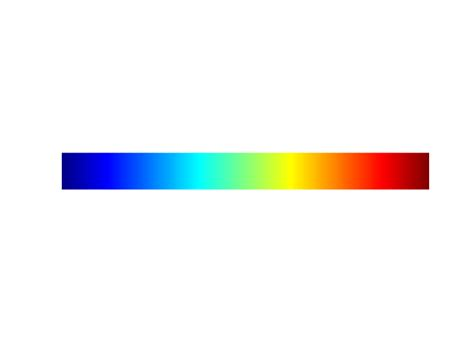 matlab color map a new colormap for matlab part 2 troubles with