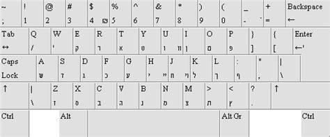 keyboard layout en español qwika keyboard layout