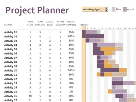 work plan gantt chart template gantt project planner project management