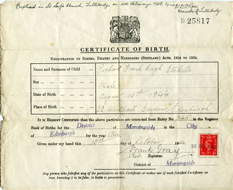 Uk Birth Record Getoutofdebtfree Org Birth Certificates