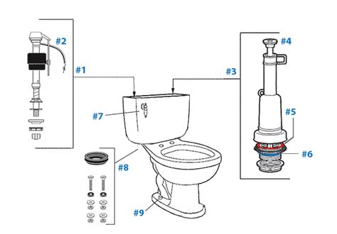 mansfield toilet diagram mansfield heathrow toilet replacement parts
