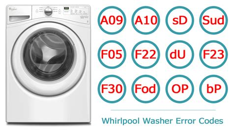 hoover washing machine wiring diagram wiring diagram