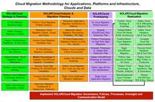 Operations Playbook Template by Cloud Computing Practice