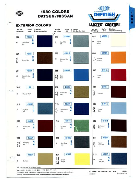 dupont auto paint colors chips html autos post