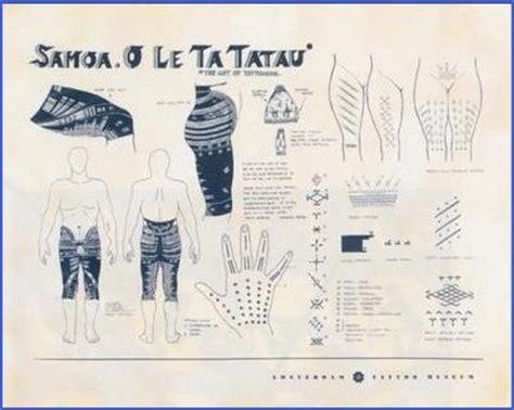 samoan tattoo pattern meanings samoa tattoos