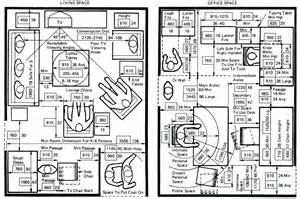 Office Space Ergonomics Architectural Theories The Modernist Ideology Of A