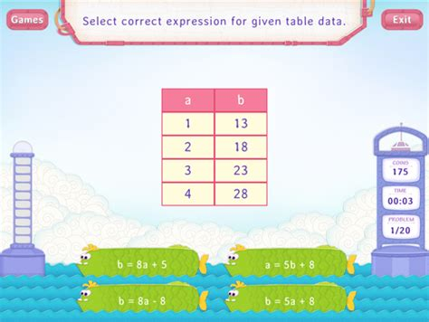 number pattern rule generator generate numerical patterns ordered pairs based on given