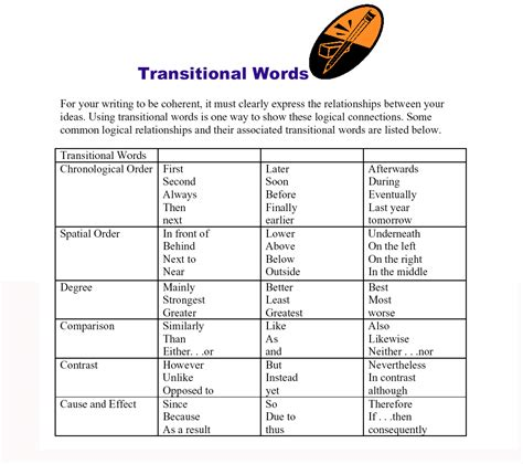 does every sentence need a transition no english writing teacher